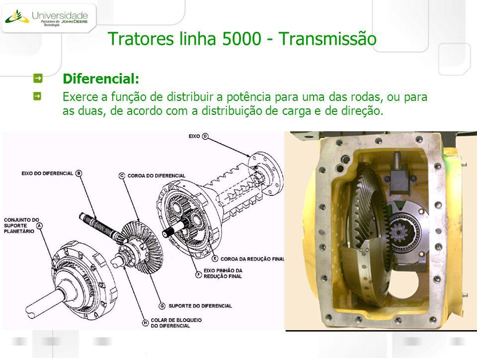 Diferencial: Exerce a função de distribuir a potência para uma das rodas, ou para as duas, de acordo com a distribuição de carga e de direção. Tratore