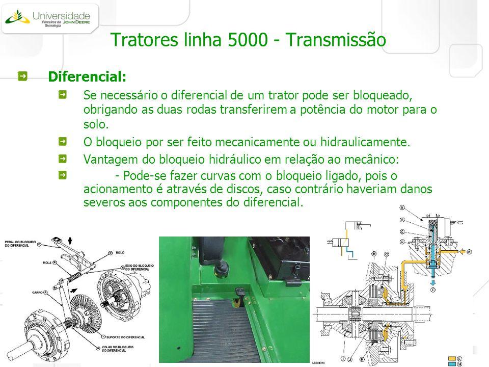 Diferencial: Se necessário o diferencial de um trator pode ser bloqueado, obrigando as duas rodas transferirem a potência do motor para o solo. O bloq
