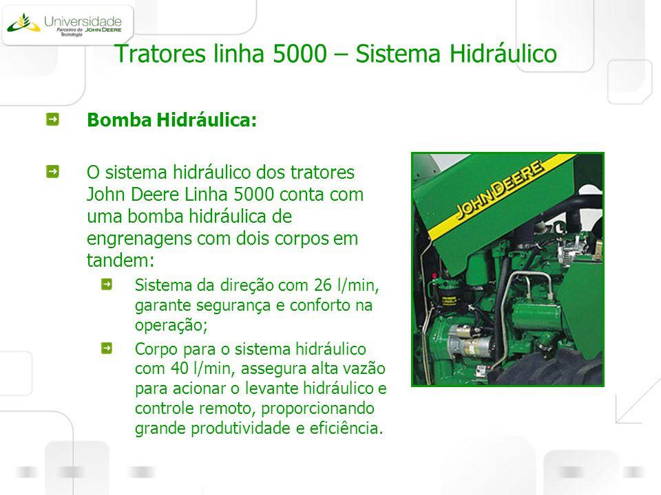 Tratores linha 5000 – Sistema Hidráulico Bomba Hidráulica: O sistema hidráulico dos tratores John Deere Linha 5000 conta com uma bomba hidráulica de e