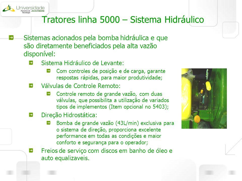 Tratores linha 5000 – Sistema Hidráulico Sistemas acionados pela bomba hidráulica e que são diretamente beneficiados pela alta vazão disponível: Siste