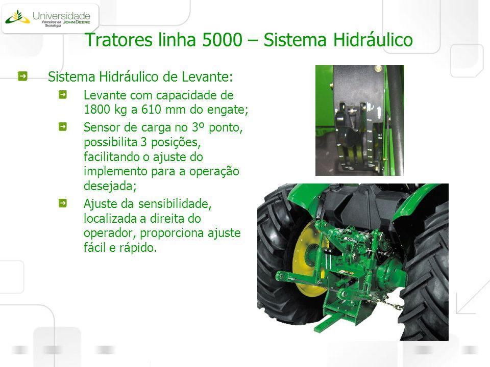 Tratores linha 5000 – Sistema Hidráulico Sistema Hidráulico de Levante: Levante com capacidade de 1800 kg a 610 mm do engate; Sensor de carga no 3º po