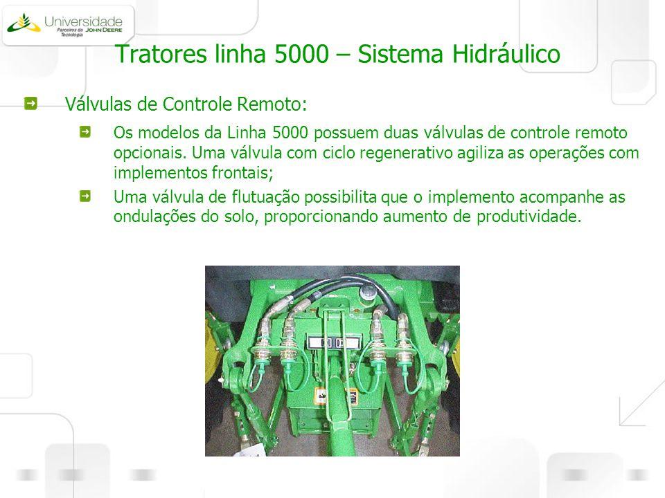 Tratores linha 5000 – Sistema Hidráulico Válvulas de Controle Remoto: Os modelos da Linha 5000 possuem duas válvulas de controle remoto opcionais. Uma