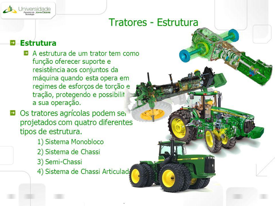 Tratores - Estrutura Estrutura A estrutura de um trator tem como função oferecer suporte e resistência aos conjuntos da máquina quando esta opera em r