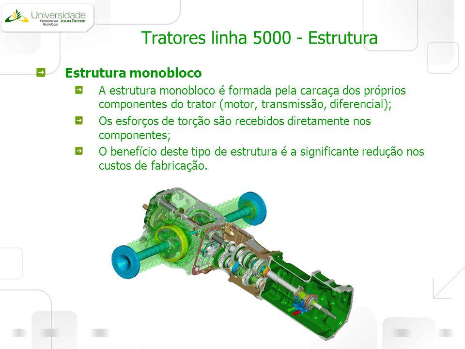 Tratores linha 5000 - Estrutura Estrutura monobloco A estrutura monobloco é formada pela carcaça dos próprios componentes do trator (motor, transmissã