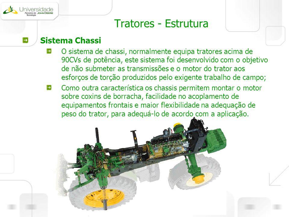 Tratores - Estrutura Sistema Chassi O sistema de chassi, normalmente equipa tratores acima de 90CVs de potência, este sistema foi desenvolvido com o o