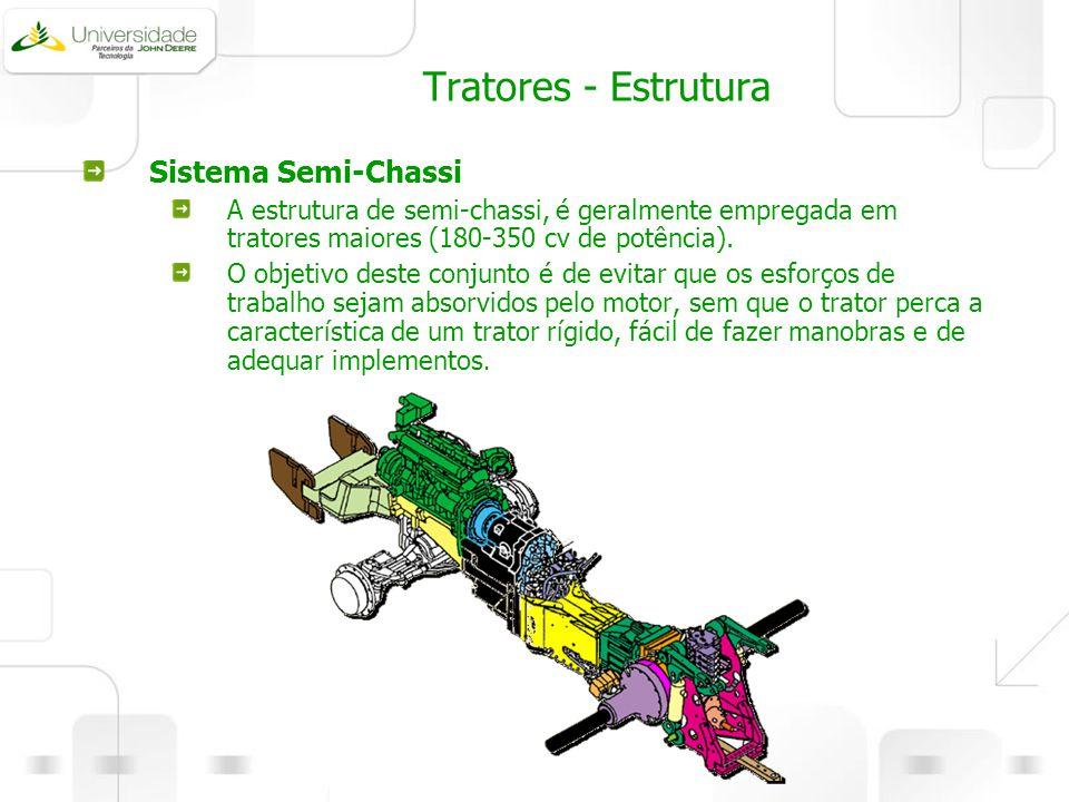 Tratores - Estrutura Sistema Semi-Chassi A estrutura de semi-chassi, é geralmente empregada em tratores maiores (180-350 cv de potência). O objetivo d