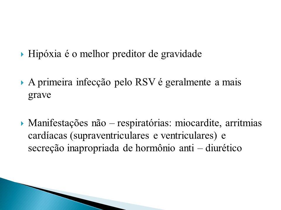 Hipóxia é o melhor preditor de gravidade A primeira infecção pelo RSV é geralmente a mais grave Manifestações não – respiratórias: miocardite, arritmi