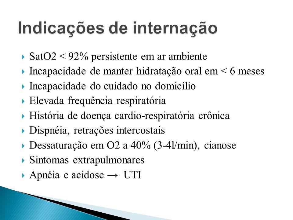 SatO2 < 92% persistente em ar ambiente Incapacidade de manter hidratação oral em < 6 meses Incapacidade do cuidado no domicílio Elevada frequência res