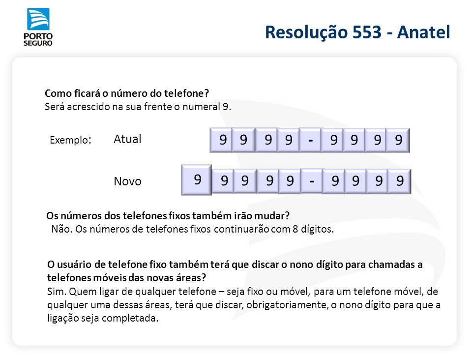 Como ficará o número do telefone? Será acrescido na sua frente o numeral 9. Exemplo : 99 9 9 - 99 9 9 Atual Novo Os números dos telefones fixos também