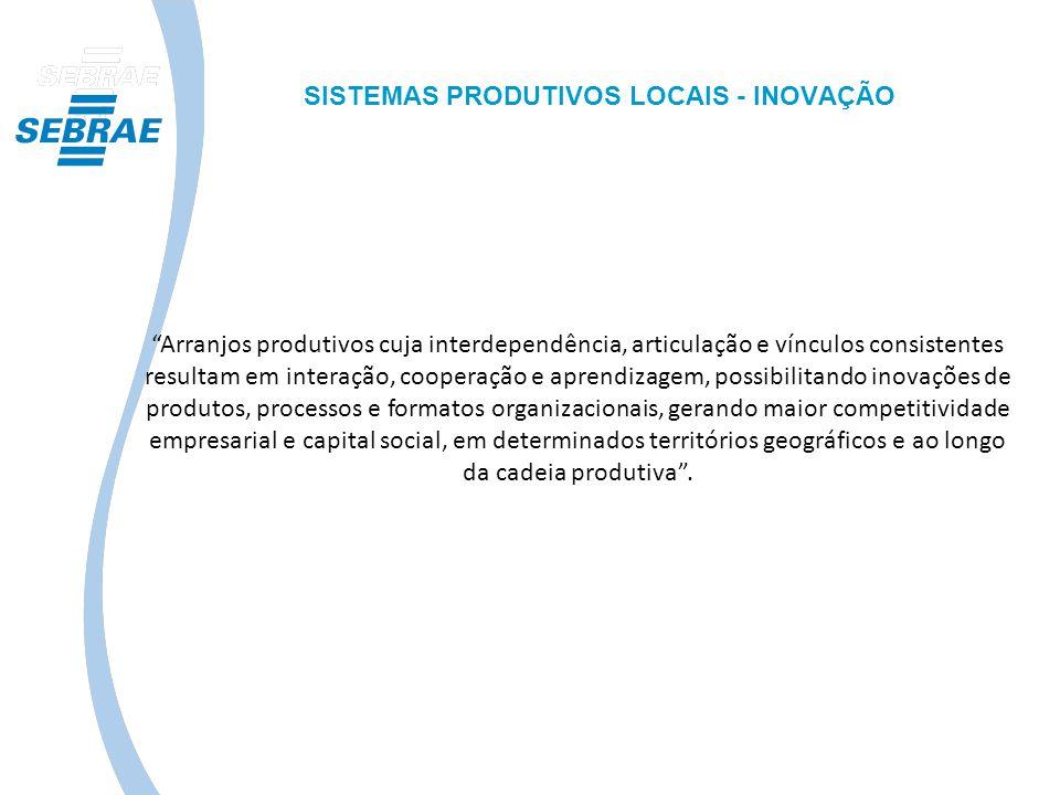 SISTEMAS PRODUTIVOS LOCAIS - INOVAÇÃO Arranjos produtivos cuja interdependência, articulação e vínculos consistentes resultam em interação, cooperação