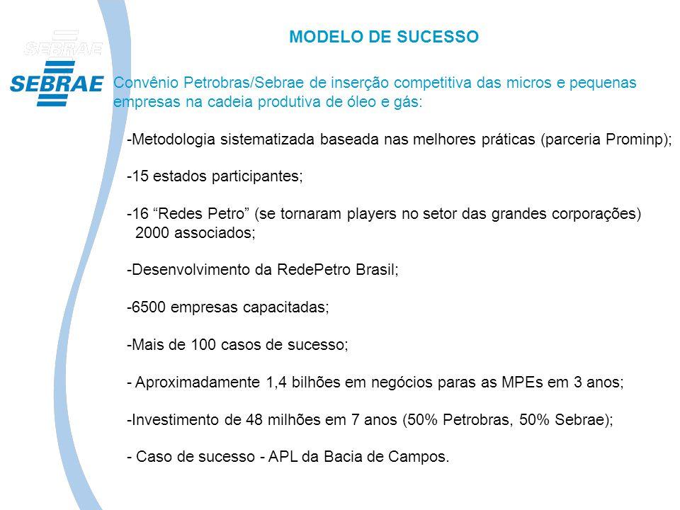 MODELO DE SUCESSO Convênio Petrobras/Sebrae de inserção competitiva das micros e pequenas empresas na cadeia produtiva de óleo e gás: -Metodologia sis