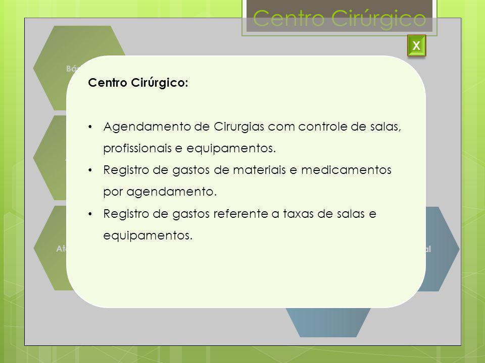 Centro Cirúrgico Básicos Suprimentos Agenda Centro Cirúrgico Atendimento Faturamento Assistencial CME Financeiro Gerencial X Centro Cirúrgico: Agendam