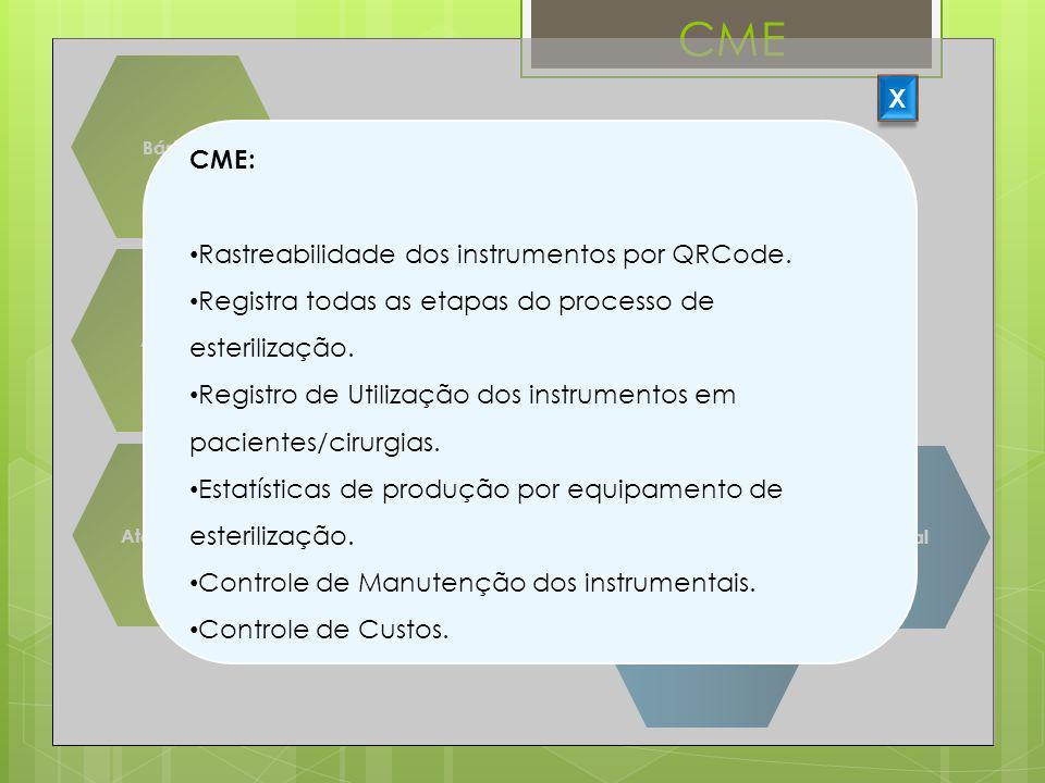 CME Básicos Suprimentos Agenda Centro Cirúrgico Atendimento Faturamento Assistencial CME Financeiro Gerencial X CME: Rastreabilidade dos instrumentos