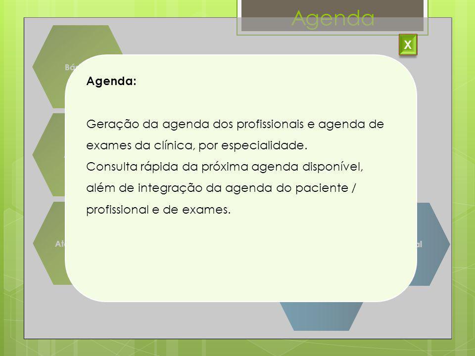 Agenda Básicos Suprimentos Agenda Centro Cirúrgico Atendimento Faturamento Assistencial CME Financeiro Gerencial X Agenda: Geração da agenda dos profi
