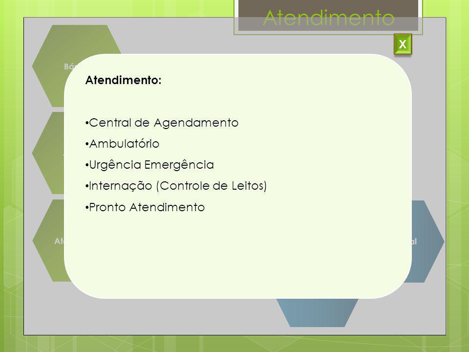 Atendimento Básicos Suprimentos Agenda Centro Cirúrgico Atendimento Faturamento Assistencial CME Financeiro Gerencial X Atendimento: Central de Agenda