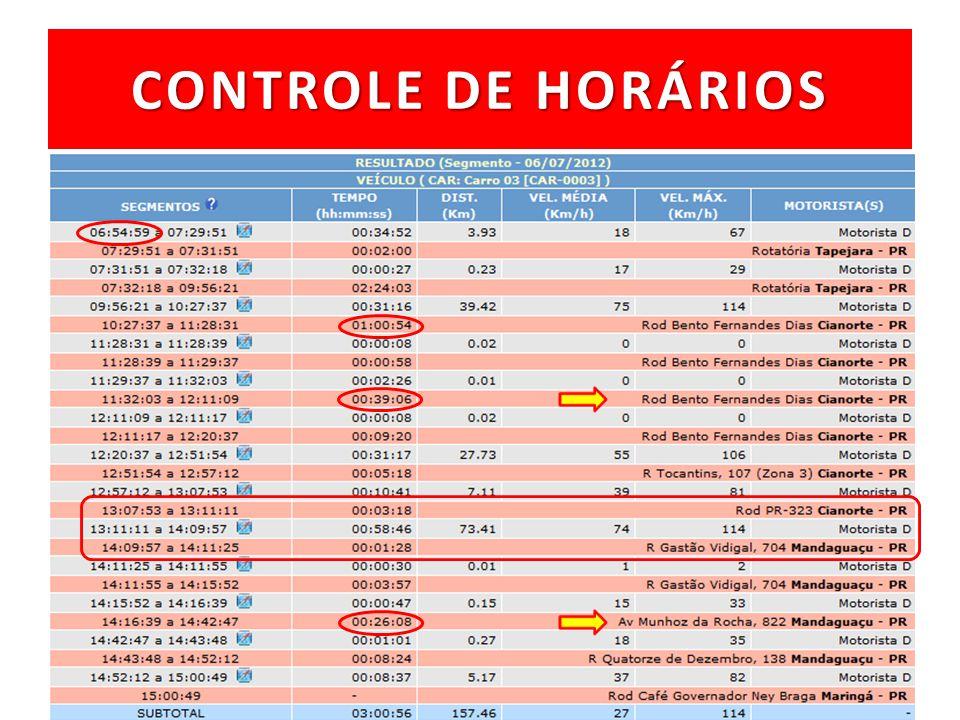 EM RESUMO Excessos Veloc.: R$ 115,00 a R$ 700,00.Desvios de Rota: R$ 46,00 a ???,??.