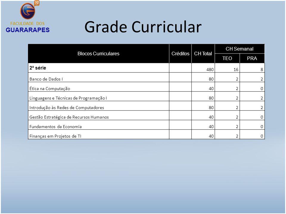 Grade Curricular Blocos CurricularesCréditosCH Total CH Semanal TEOPRA 2ª série 480168 Banco de Dados I 8022 Ética na Computação 4020 Linguagens e Téc