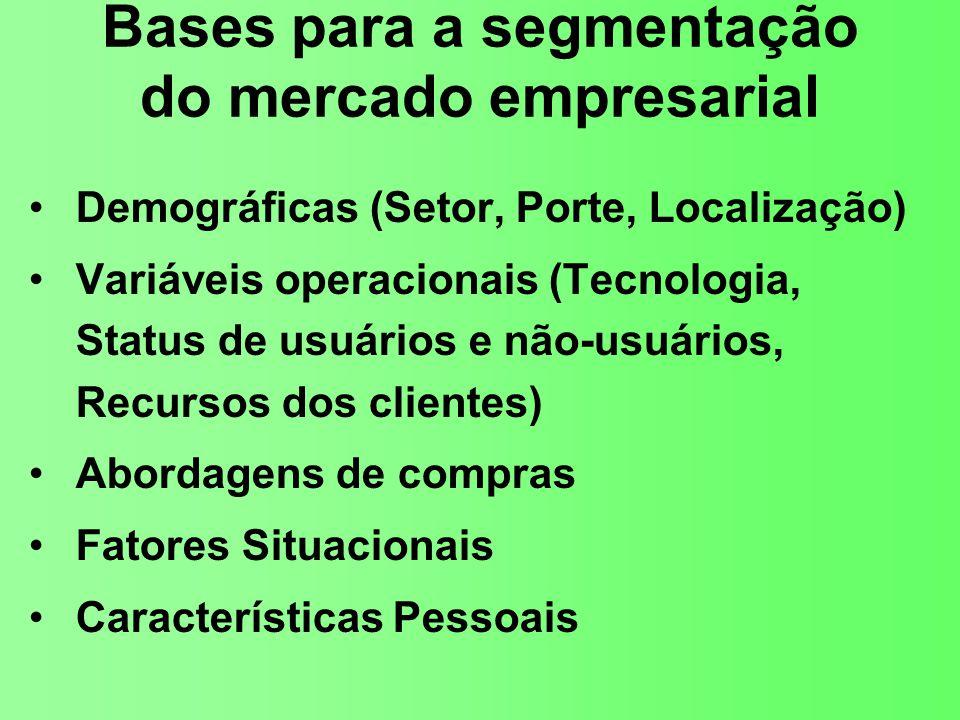Bases para a segmentação do mercado empresarial Demográficas (Setor, Porte, Localização) Variáveis operacionais (Tecnologia, Status de usuários e não-
