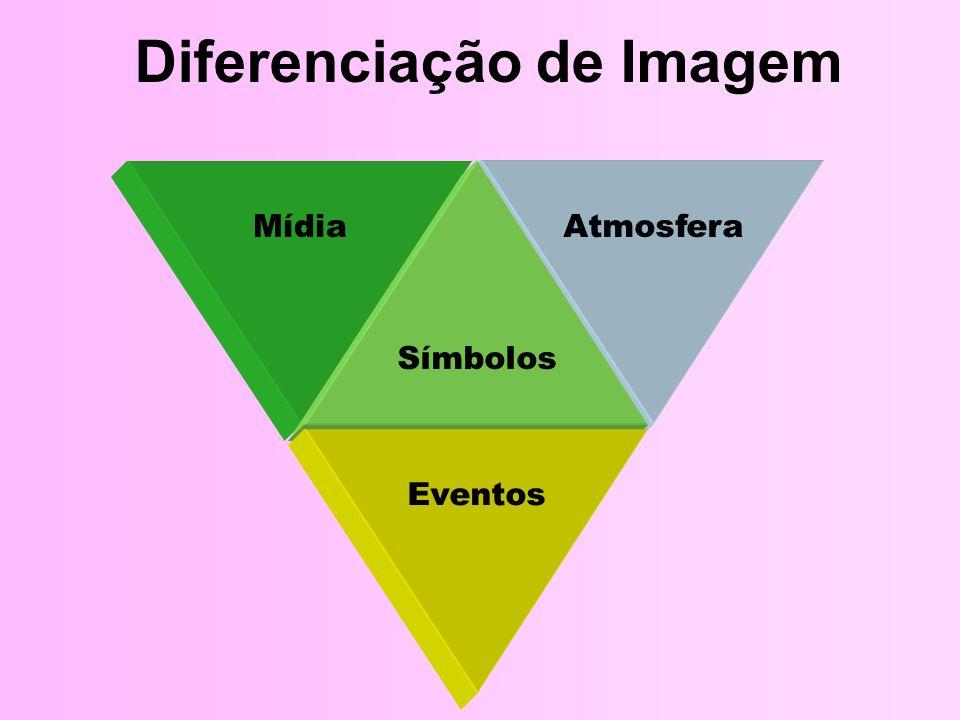 MídiaAtmosfera Símbolos Eventos Diferenciação de Imagem
