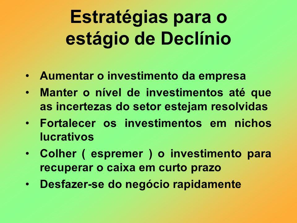 Estratégias para o estágio de Declínio Aumentar o investimento da empresa Manter o nível de investimentos até que as incertezas do setor estejam resol