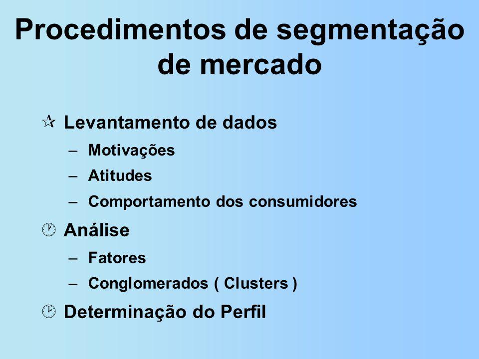 Procedimentos de segmentação de mercado ¶ Levantamento de dados –Motivações –Atitudes –Comportamento dos consumidores · Análise –Fatores –Conglomerado