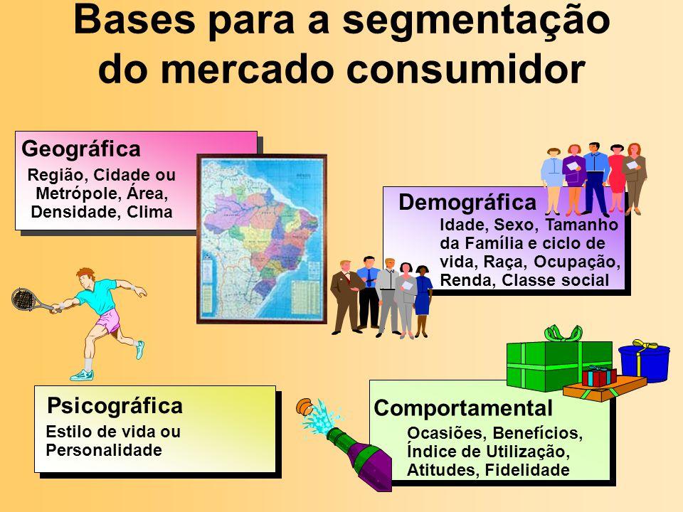 Bases para a segmentação do mercado consumidor Ocasiões, Benefícios, Índice de Utilização, Atitudes, Fidelidade Comportamental Geográfica Região, Cida
