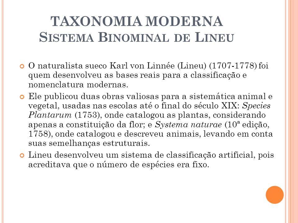 TAXONOMIA MODERNA S ISTEMA B INOMINAL DE L INEU O naturalista sueco Karl von Linnée (Lineu) (1707-1778) foi quem desenvolveu as bases reais para a classificação e nomenclatura modernas.
