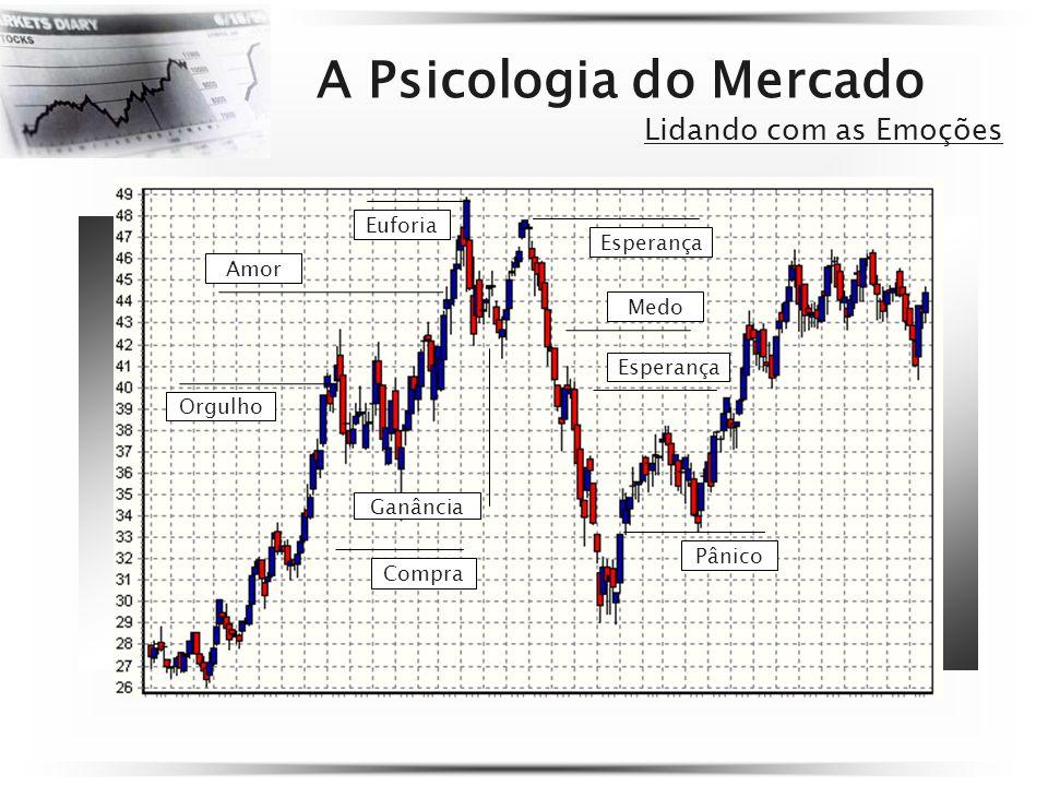 A Psicologia do Mercado Lidando com as Emoções Euforia Amor Orgulho Compra Ganância Esperança Medo Esperança Pânico
