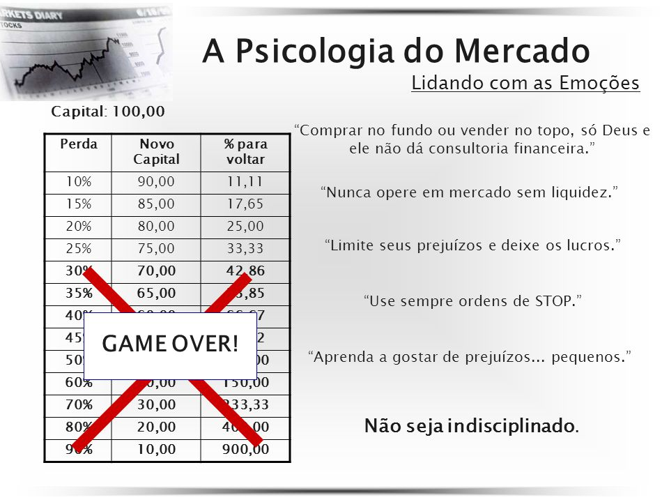 PerdaNovo Capital % para voltar 10%90,0011,11 15%85,0017,65 20%80,0025,00 25%75,0033,33 30%70,0042,86 35%65,0053,85 40%60,0066,67 45%55,0081,82 50%50,00100,00 60%40,00150,00 70%30,00233,33 80%20,00400,00 90%10,00900,00 Capital: 100,00 Comprar no fundo ou vender no topo, só Deus e ele não dá consultoria financeira.