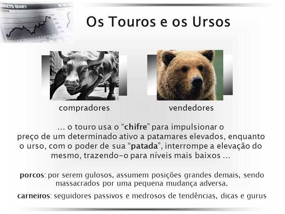 Os Touros e os Ursos compradoresvendedores...