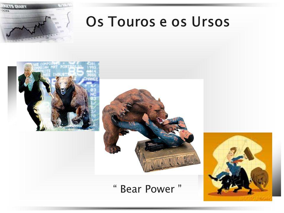 Os Touros e os Ursos Bear Power