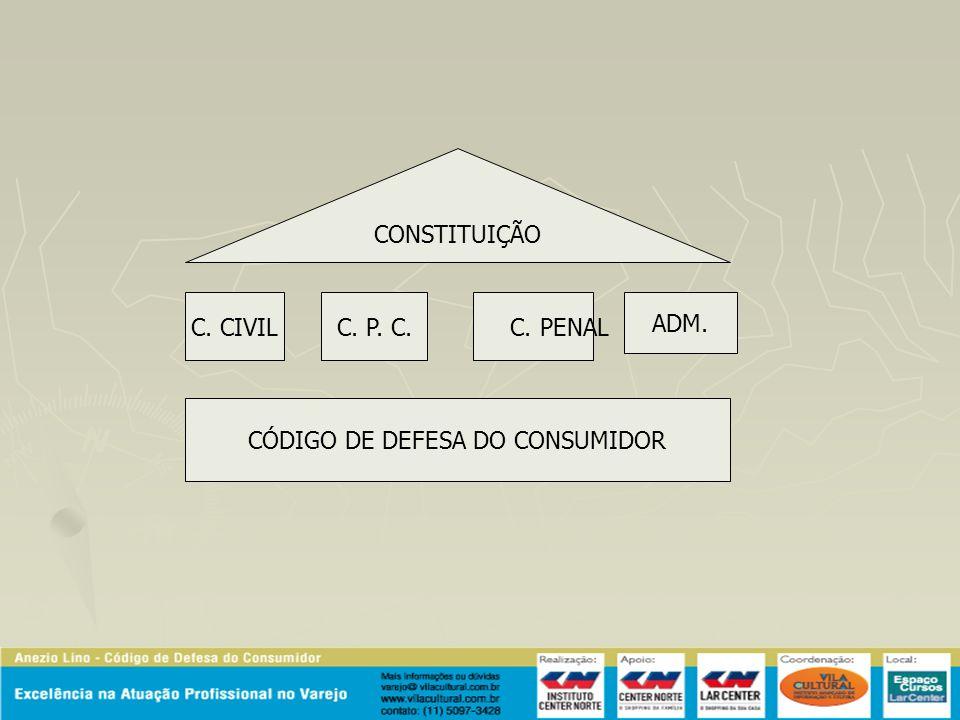 CONSTITUIÇÃO C. CIVILC. P. C. C. PENAL ADM. CÓDIGO DE DEFESA DO CONSUMIDOR