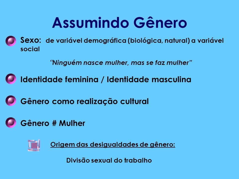 Sexo: de variável demográfica (biológica, natural) a variável social Ninguém nasce mulher, mas se faz mulher Identidade feminina / Identidade masculina Gênero como realização cultural Gênero # Mulher Origem das desigualdades de gênero: Divisão sexual do trabalho Assumindo Gênero