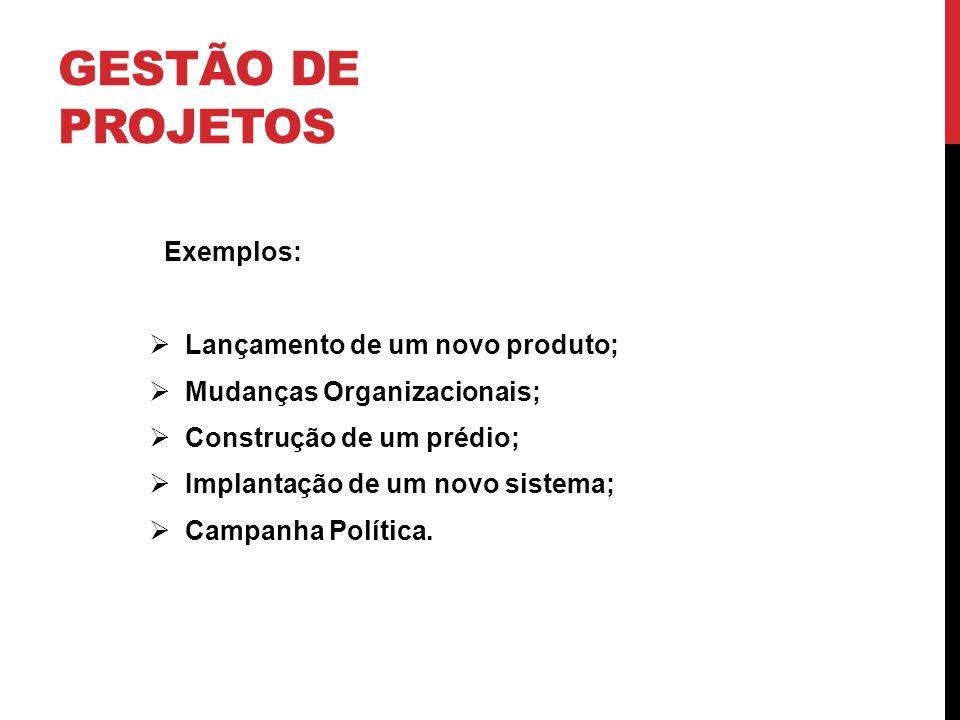 GESTÃO DE PROJETOS Exemplos: Lançamento de um novo produto; Mudanças Organizacionais; Construção de um prédio; Implantação de um novo sistema; Campanh