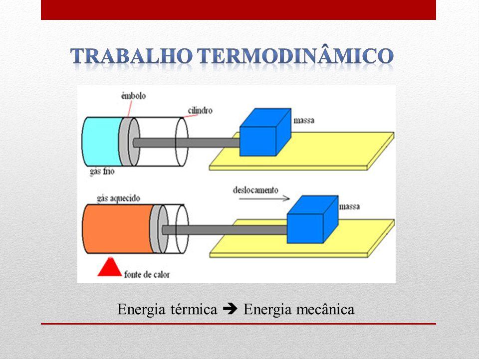 Energia térmica Energia mecânica