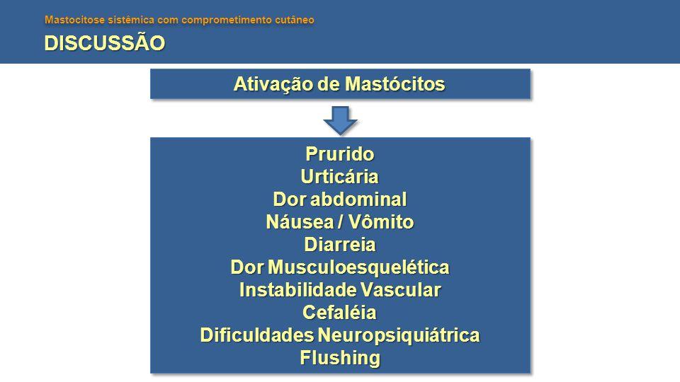 Mastocitose sistêmica com comprometimento cutâneo DISCUSSÃO Ativação de Mastócitos PruridoUrticária Dor abdominal Náusea / Vômito Diarreia Dor Musculo
