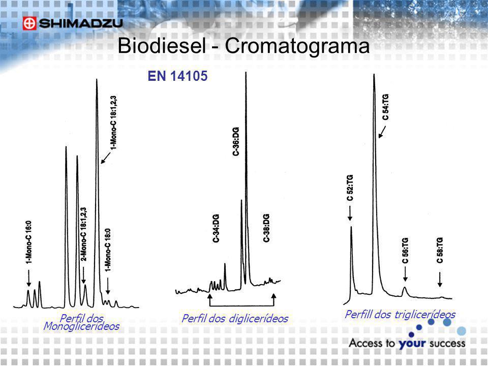 Biodiesel - Cromatograma Perfil dos Monoglicerídeos Perfil dos diglicerídeos Perfill dos triglicerídeos EN 14105
