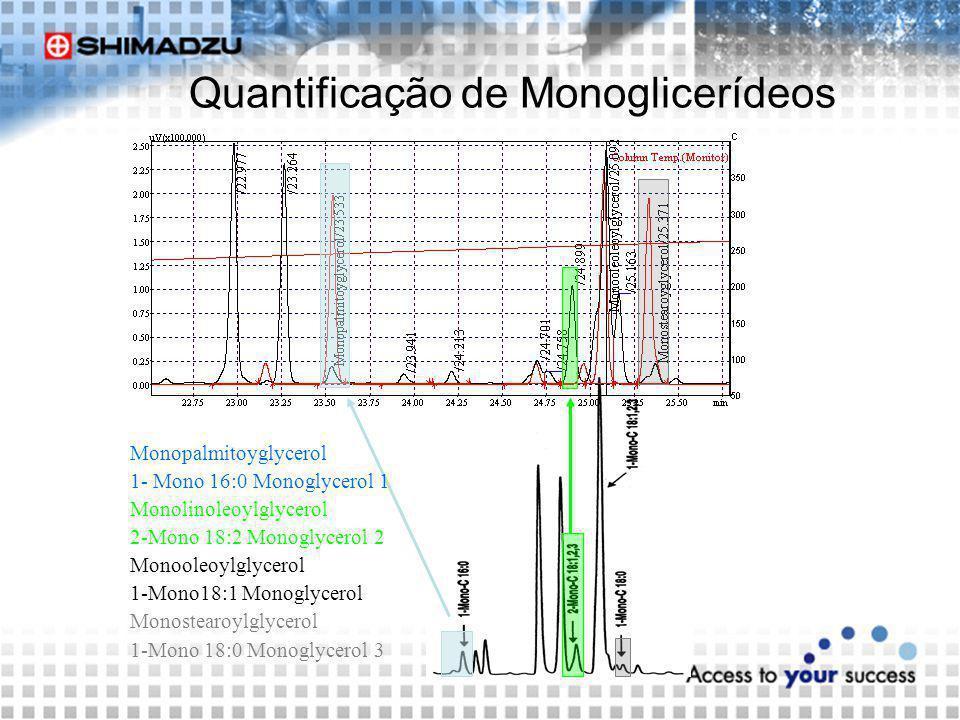 Quantificação de Monoglicerídeos Monopalmitoyglycerol 1- Mono 16:0 Monoglycerol 1 Monolinoleoylglycerol 2-Mono 18:2 Monoglycerol 2 Monooleoylglycerol