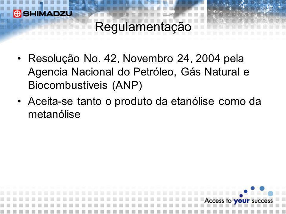Regulamentação Resolução No. 42, Novembro 24, 2004 pela Agencia Nacional do Petróleo, Gás Natural e Biocombustíveis (ANP) Aceita-se tanto o produto da
