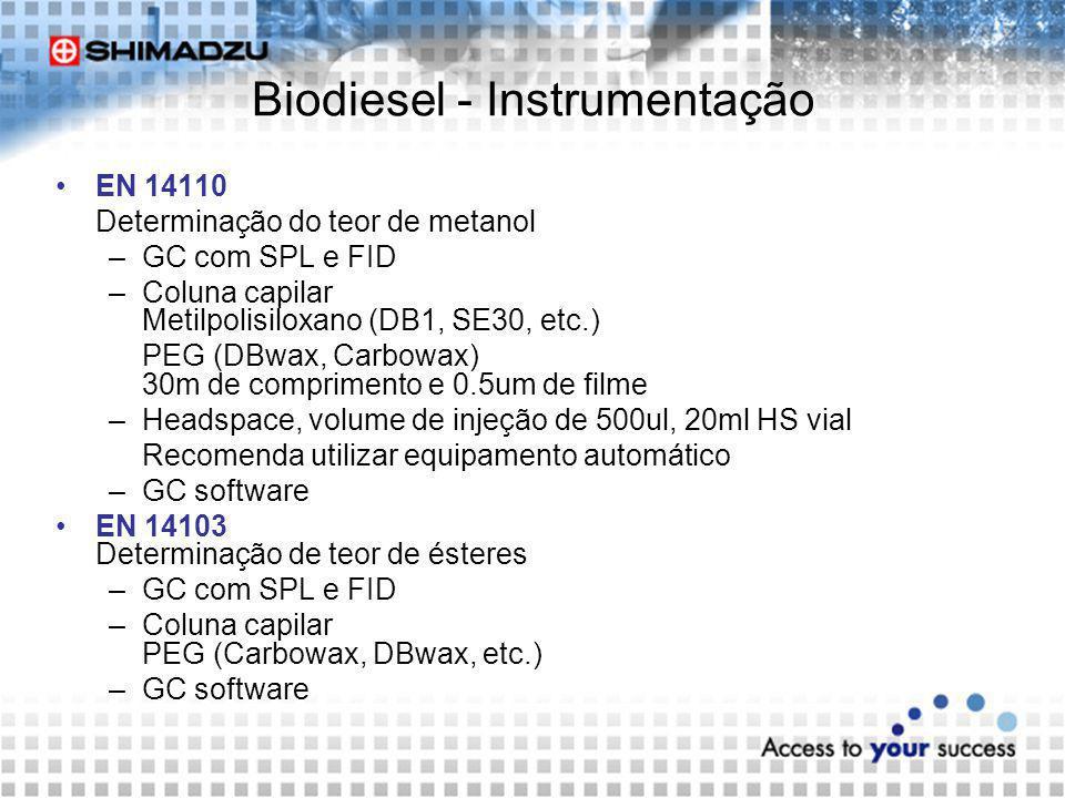 Biodiesel - Instrumentação EN 14110 Determinação do teor de metanol –GC com SPL e FID –Coluna capilar Metilpolisiloxano (DB1, SE30, etc.) PEG (DBwax,