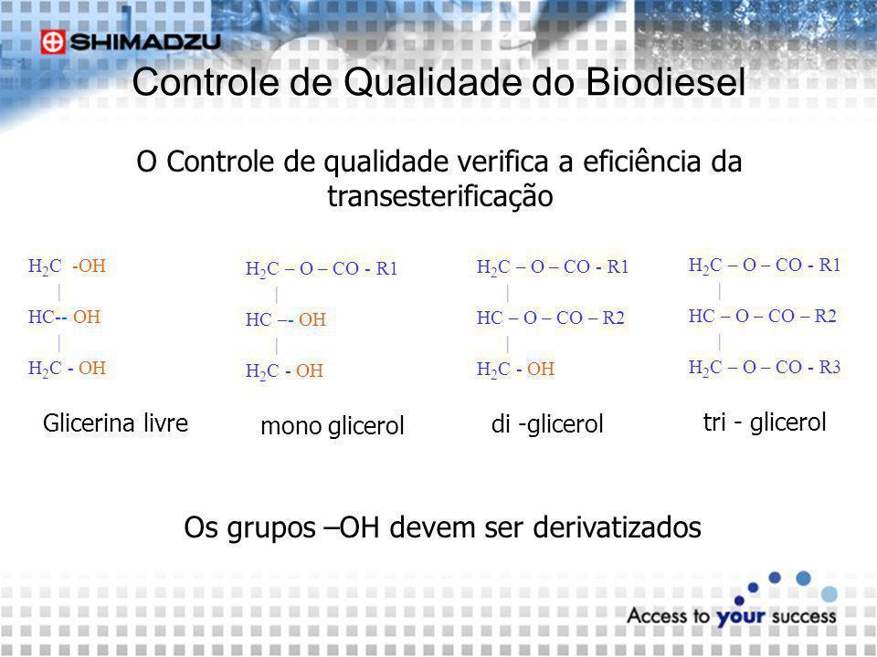 Controle de Qualidade do Biodiesel O Controle de qualidade verifica a eficiência da transesterificação H 2 C – O – CO - R1   HC – O – CO – R2   H 2 C