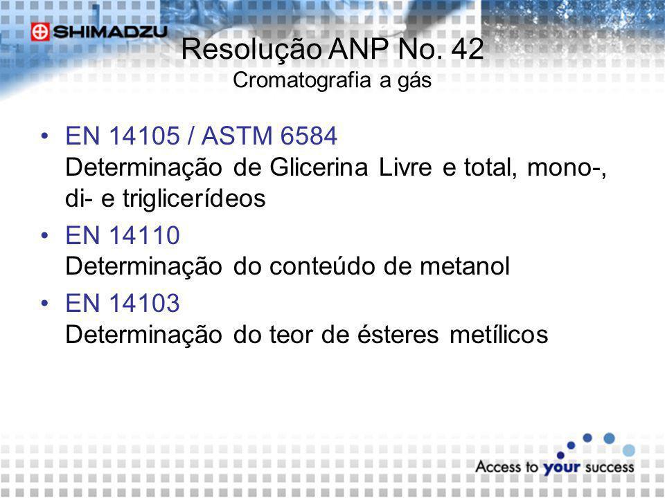 Resolução ANP No. 42 Cromatografia a gás EN 14105 / ASTM 6584 Determinação de Glicerina Livre e total, mono-, di- e triglicerídeos EN 14110 Determinaç