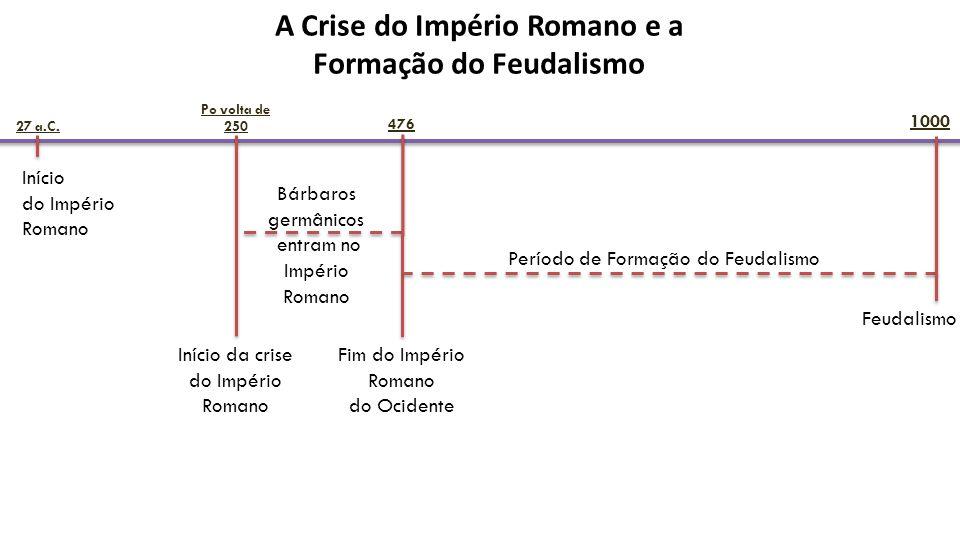 Início do Império Romano 27 a.C. Bárbaros germânicos entram no Império Romano Feudalismo 1000 Fim do Império Romano do Ocidente 476 Início da crise do