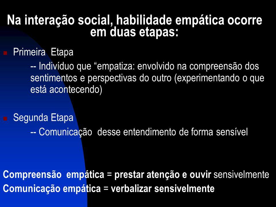 Na interação social, habilidade empática ocorre em duas etapas: Primeira Etapa -- Indivíduo que empatiza: envolvido na compreensão dos sentimentos e perspectivas do outro (experimentando o que está acontecendo) Segunda Etapa -- Comunicação desse entendimento de forma sensível Compreensão empática = prestar atenção e ouvir sensivelmente Comunicação empática = verbalizar sensivelmente