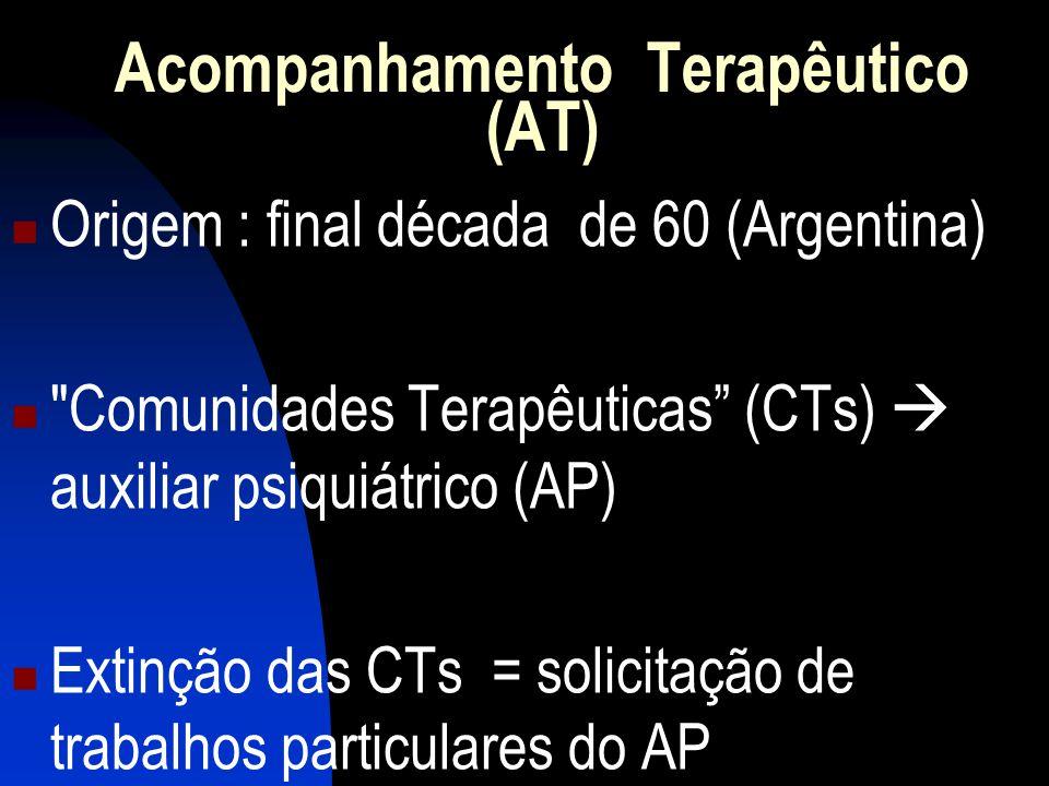 Acompanhamento Terapêutico (AT) Origem : final década de 60 (Argentina) Comunidades Terapêuticas (CTs) auxiliar psiquiátrico (AP) Extinção das CTs = solicitação de trabalhos particulares do AP