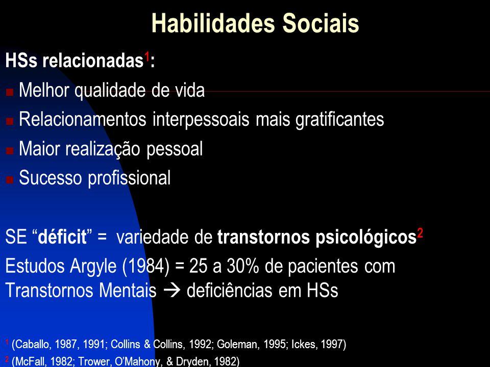 Habilidades Sociais HSs relacionadas 1 : Melhor qualidade de vida Relacionamentos interpessoais mais gratificantes Maior realização pessoal Sucesso profissional SE déficit = variedade de transtornos psicológicos 2 Estudos Argyle (1984) = 25 a 30% de pacientes com Transtornos Mentais deficiências em HSs 1 (Caballo, 1987, 1991; Collins & Collins, 1992; Goleman, 1995; Ickes, 1997) 2 (McFall, 1982; Trower, OMahony, & Dryden, 1982)