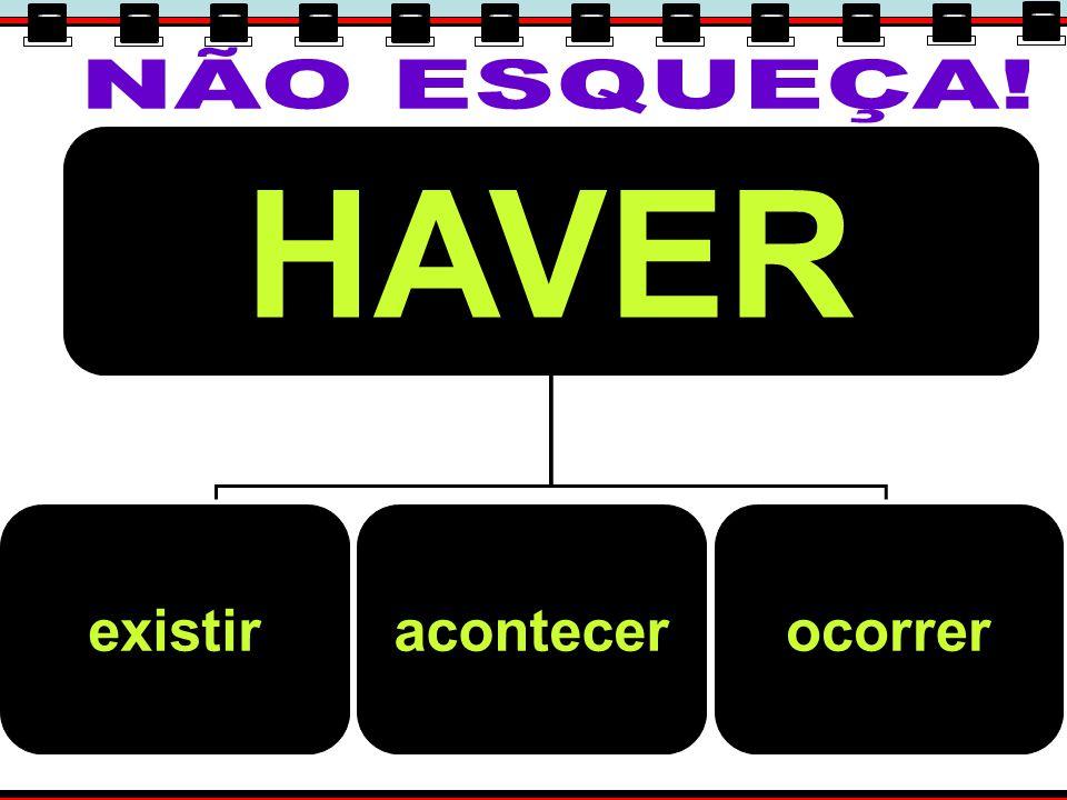 existiracontecerocorrer HAVER