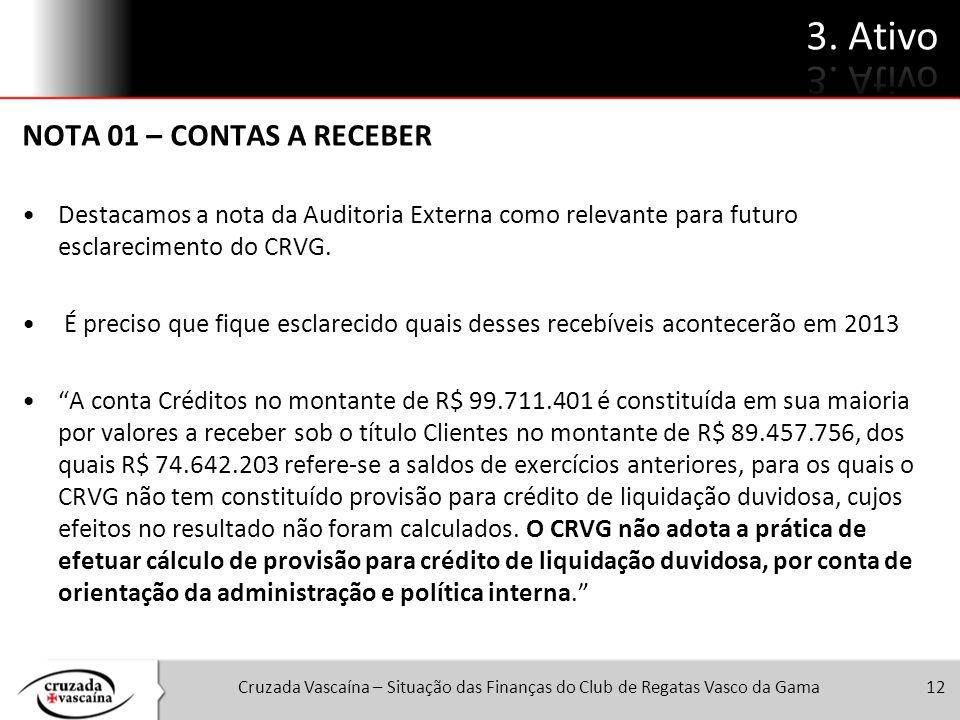 Cruzada Vascaína – Situação das Finanças do Club de Regatas Vasco da Gama12 NOTA 01 – CONTAS A RECEBER Destacamos a nota da Auditoria Externa como rel