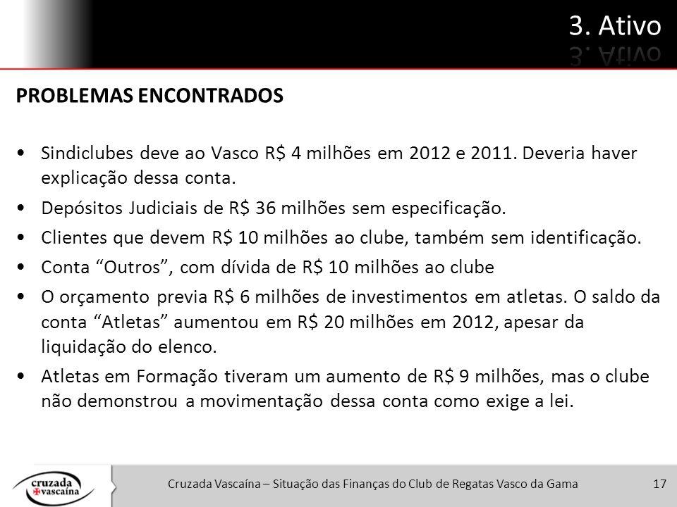 Cruzada Vascaína – Situação das Finanças do Club de Regatas Vasco da Gama17 PROBLEMAS ENCONTRADOS Sindiclubes deve ao Vasco R$ 4 milhões em 2012 e 201