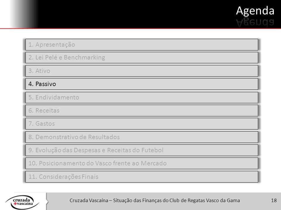 Cruzada Vascaína – Situação das Finanças do Club de Regatas Vasco da Gama18 1. Apresentação 2. Lei Pelé e Benchmarking 3. Ativo 4. Passivo 5. Endivida